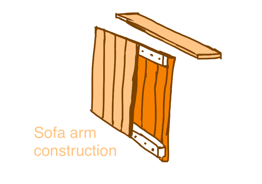 sofa arm construction
